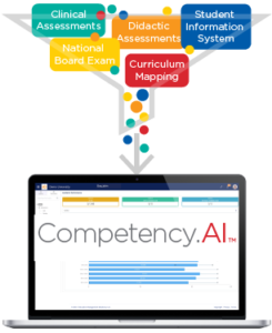Competency.AI Product Shot